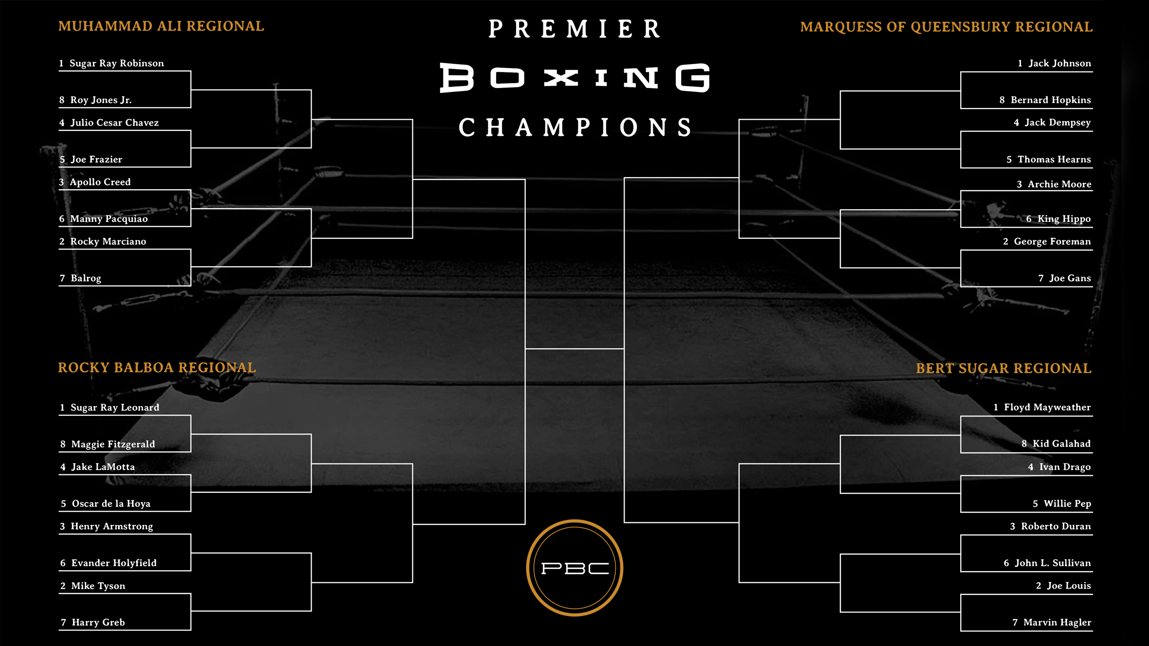 march matchness  get your boxing bracket on