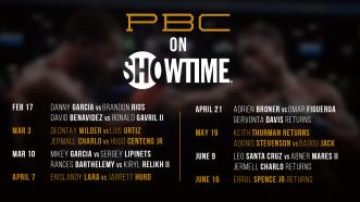 Showtime Boxing