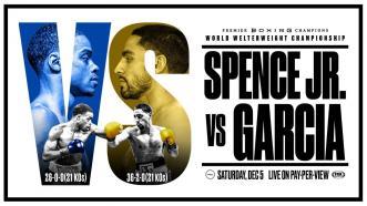 Spence vs Garcia PREVIEW: December 5, 2020 | PBC on FOX PPV