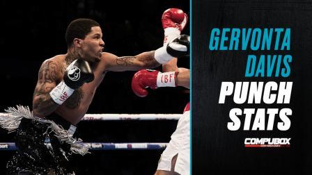Gervonta Davis Carries Dynamite in His Gloves